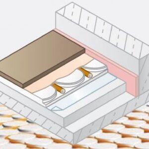 Θέρμανση δαπέδου ξηράς δόμησης
